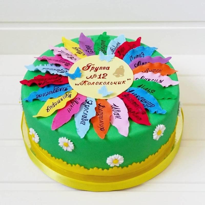 Прощай детский сад картинки на торт, днем рождения мужчине